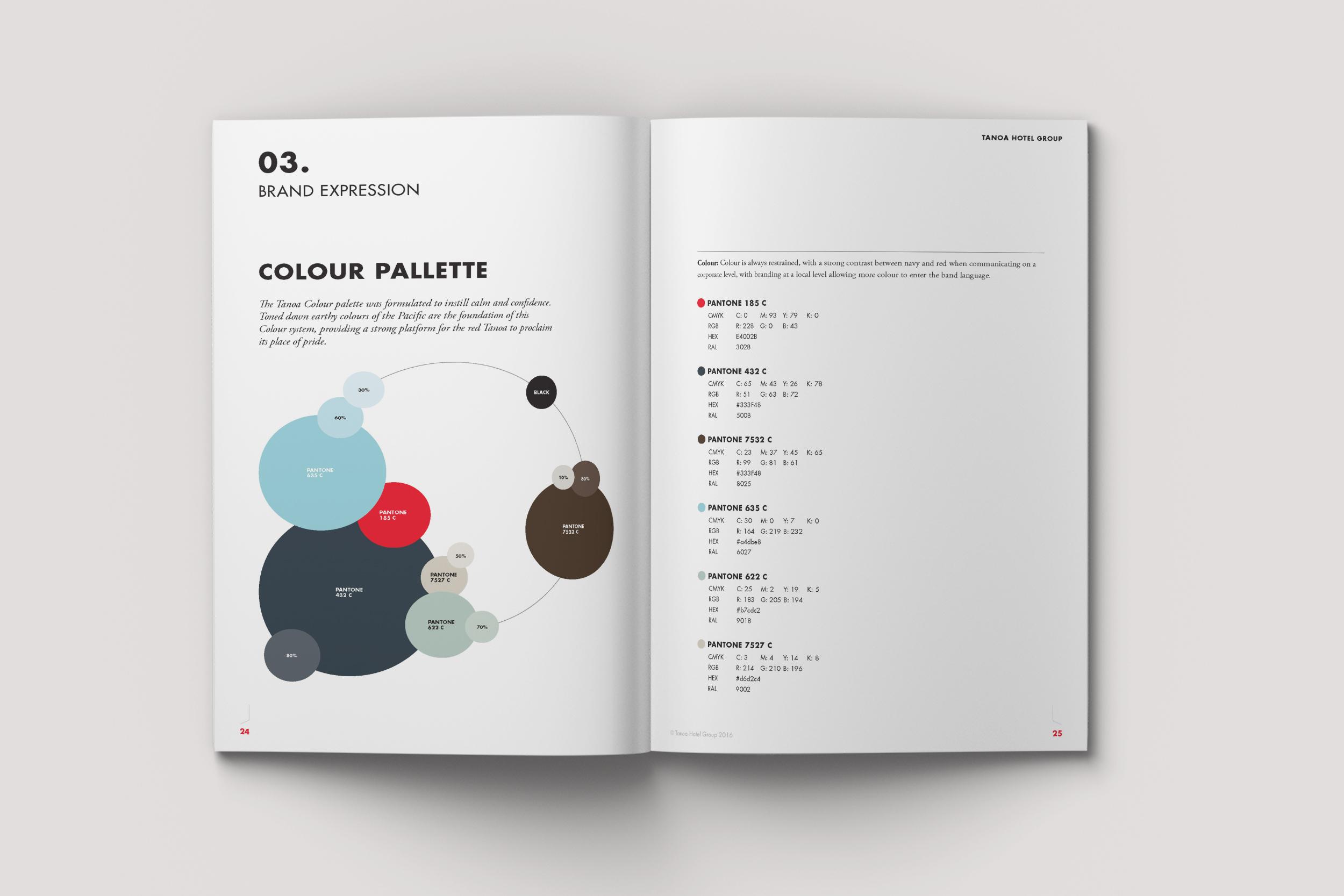 Tanoa-Spread-colour-pallette-2500×1667-1